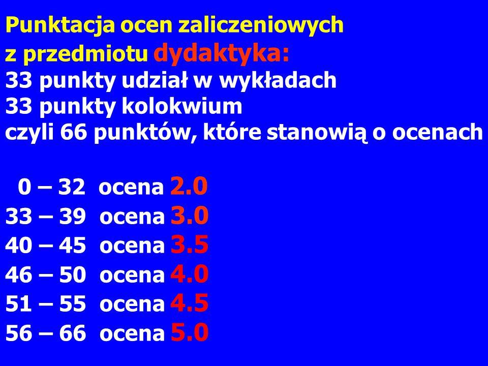 Punktacja ocen zaliczeniowych z przedmiotu dydaktyka: 33 punkty udział w wykładach 33 punkty kolokwium czyli 66 punktów, które stanowią o ocenach 0 – 32 ocena 2.0 33 – 39 ocena 3.0 40 – 45 ocena 3.5 46 – 50 ocena 4.0 51 – 55 ocena 4.5 56 – 66 ocena 5.0