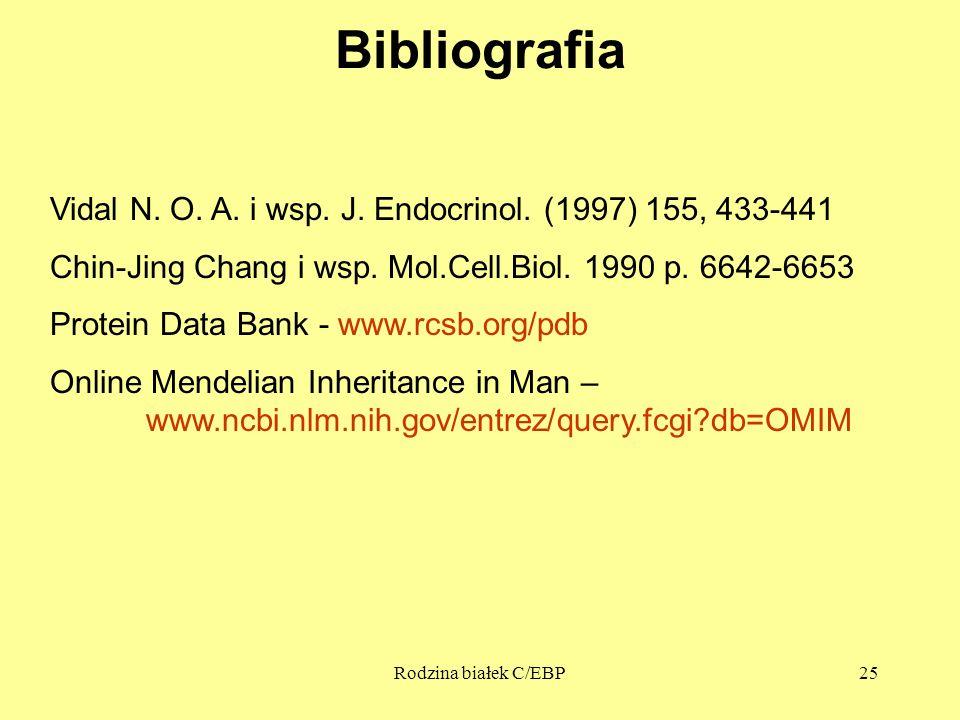Bibliografia Vidal N. O. A. i wsp. J. Endocrinol. (1997) 155, 433-441