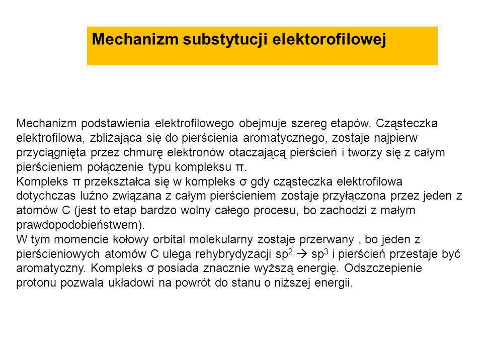 Mechanizm substytucji elektorofilowej