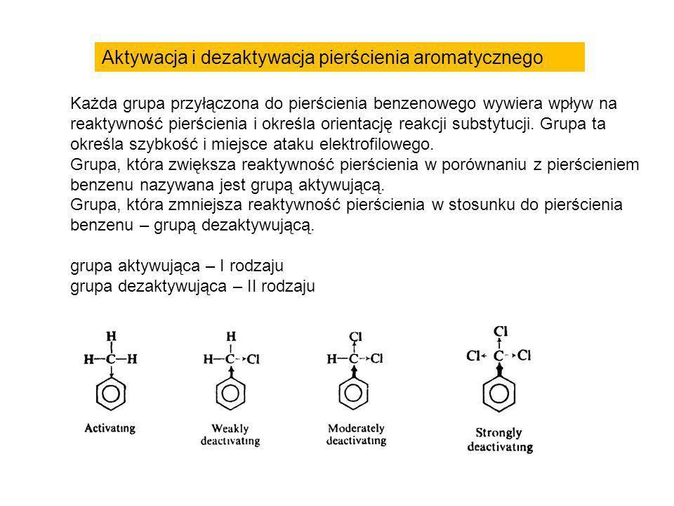 Aktywacja i dezaktywacja pierścienia aromatycznego