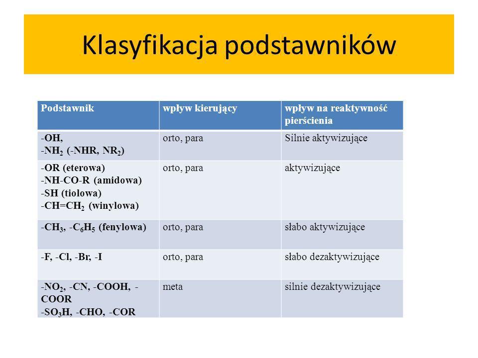 Klasyfikacja podstawników