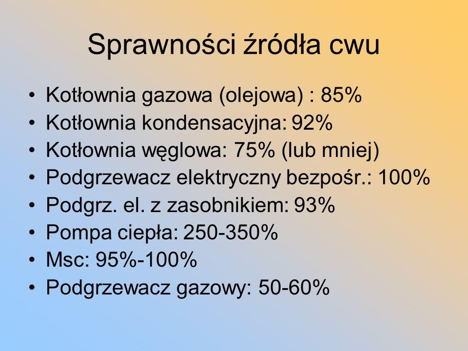 Sprawności źródła cwu Kotłownia gazowa (olejowa) : 85%
