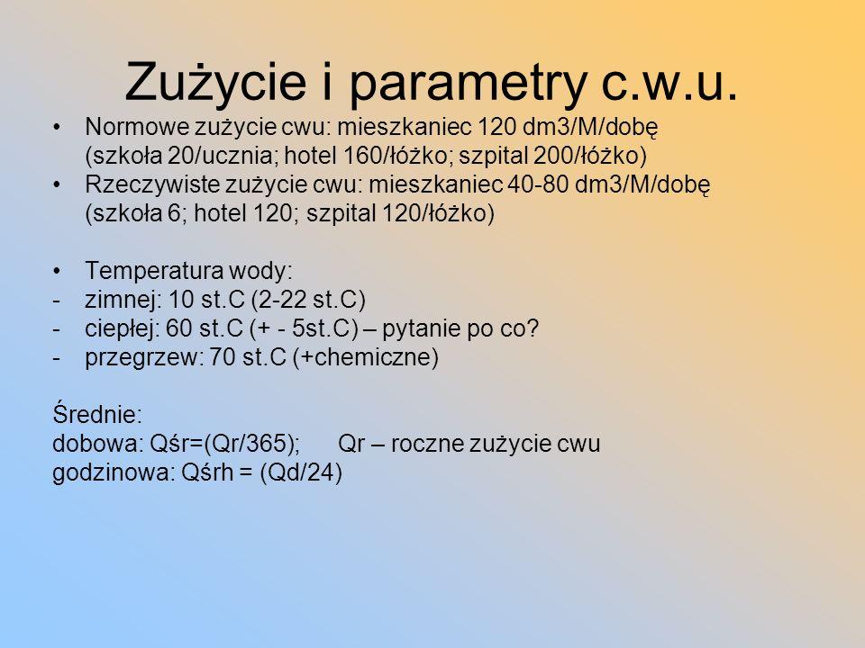 Zużycie i parametry c.w.u.
