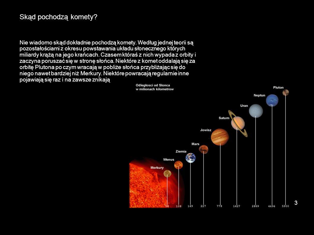 Skąd pochodzą komety