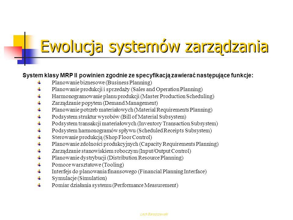 Ewolucja systemów zarządzania