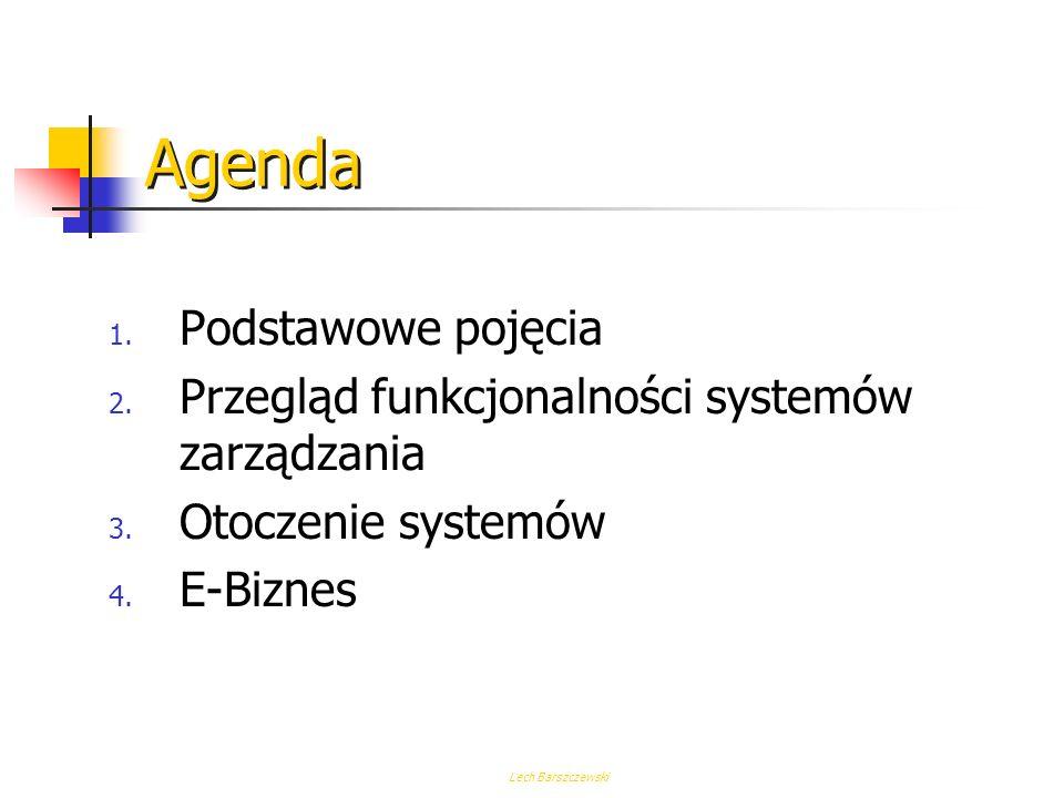 Agenda Podstawowe pojęcia