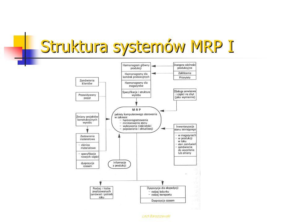 Struktura systemów MRP I