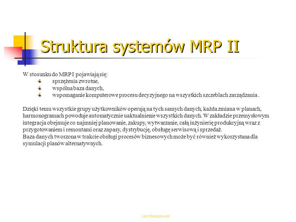 Struktura systemów MRP II