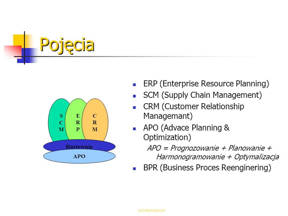 Pojęcia ERP (Enterprise Resource Planning)