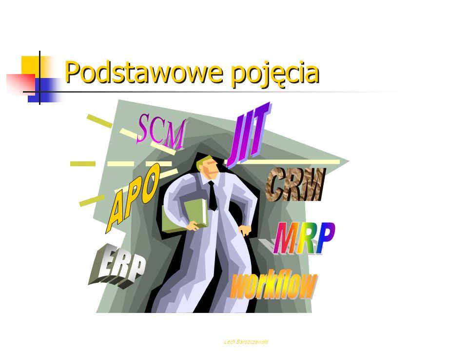 Podstawowe pojęcia JIT SCM APO CRM MRP ERP workflow Lech Barszczewski