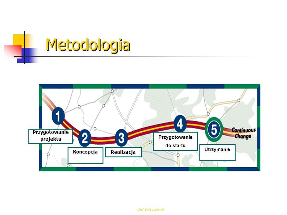 Metodologia Przygotowanie projektu Przygotowanie do startu