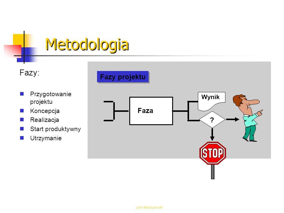 Metodologia Fazy: Fazy projektu Faza Przygotowanie projektu