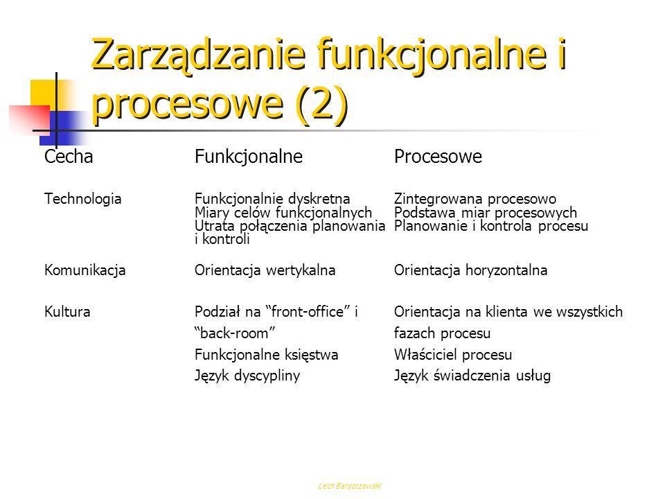 Zarządzanie funkcjonalne i procesowe (2)