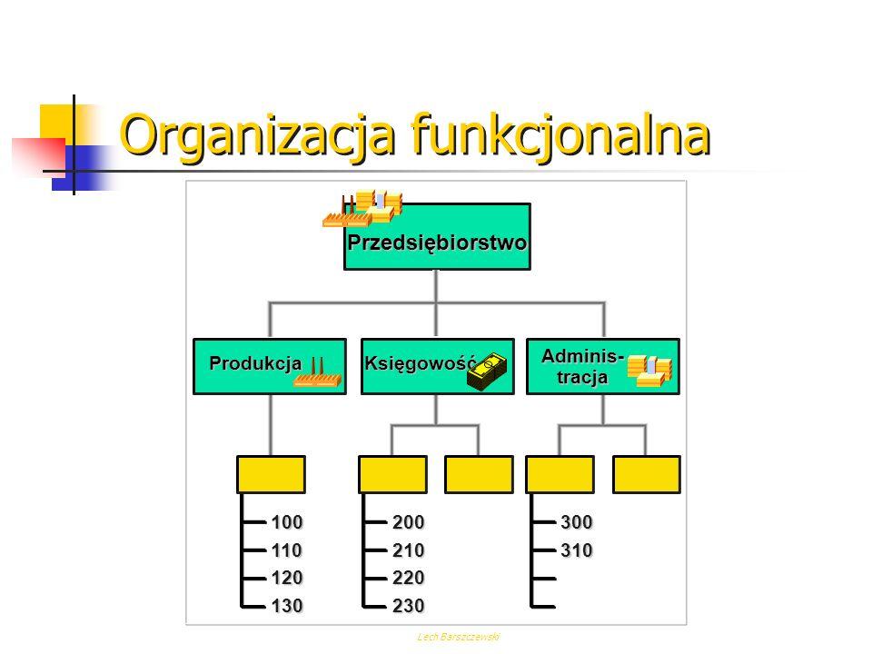Organizacja funkcjonalna