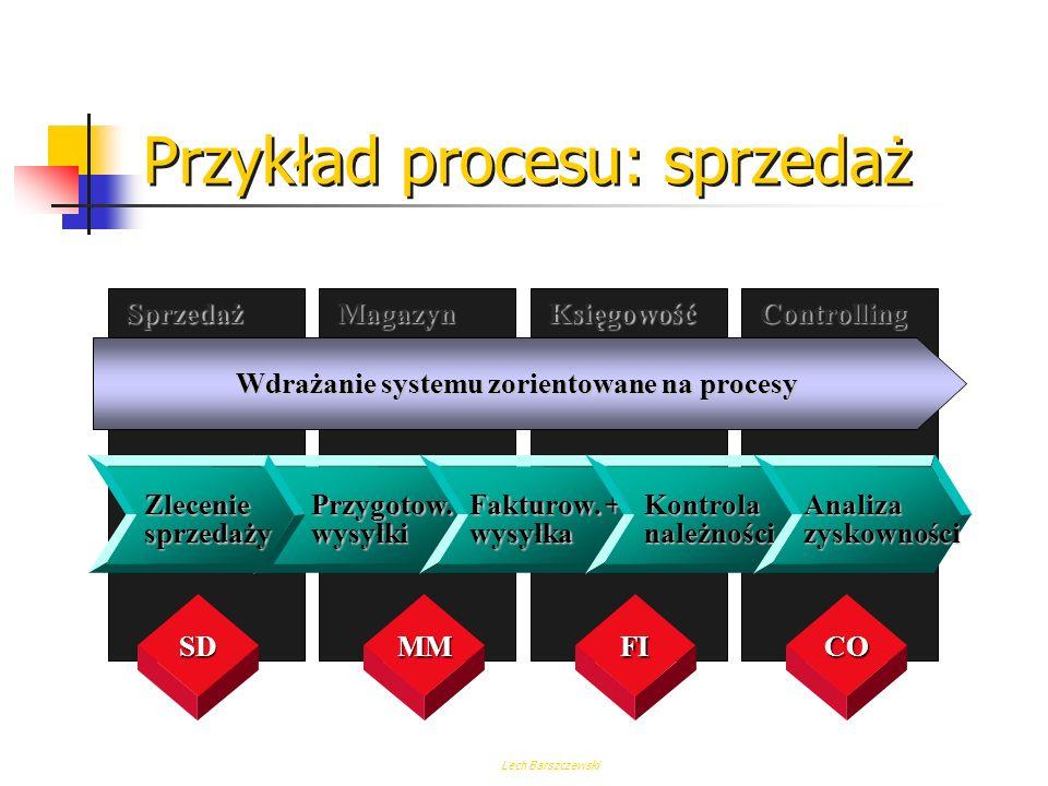 Przykład procesu: sprzedaż
