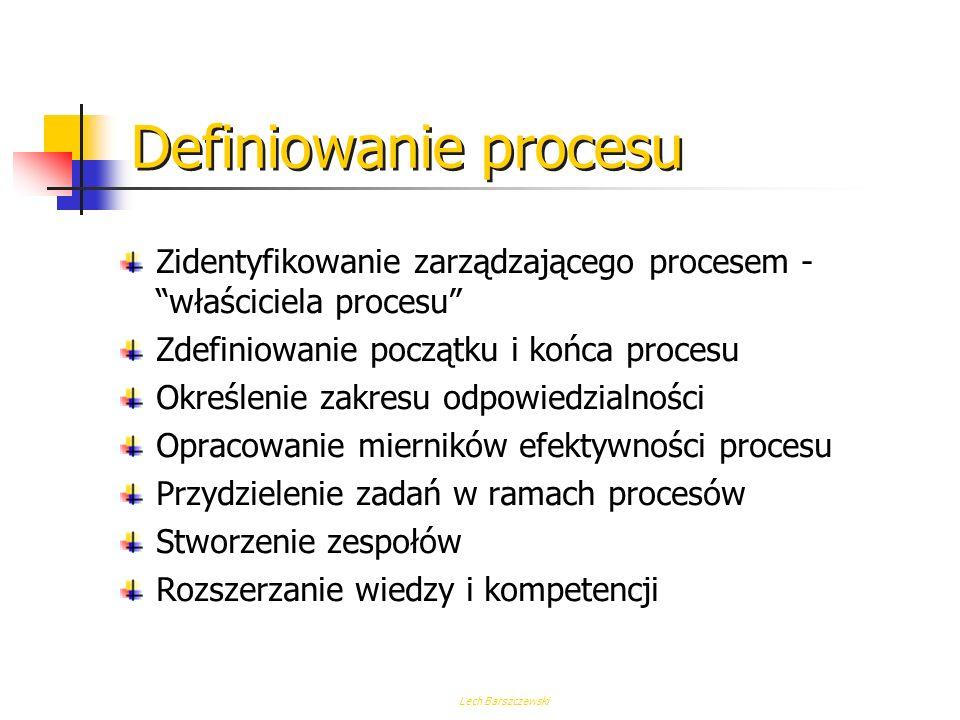 Definiowanie procesu Zidentyfikowanie zarządzającego procesem - właściciela procesu Zdefiniowanie początku i końca procesu.