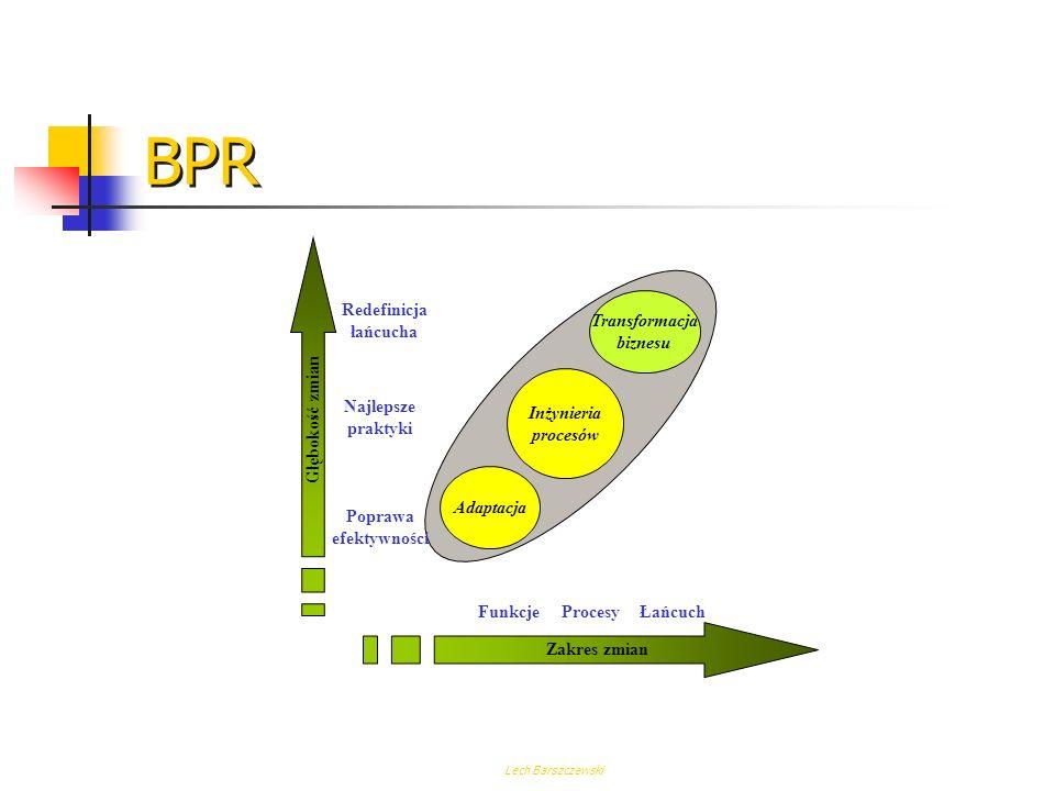 BPR Redefinicja łańcucha Transformacja biznesu Inżynieria procesów