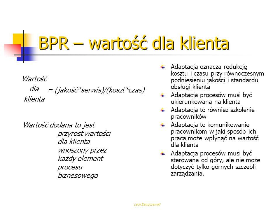 BPR – wartość dla klienta