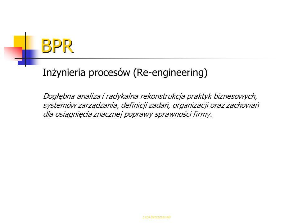 BPR Inżynieria procesów (Re-engineering)