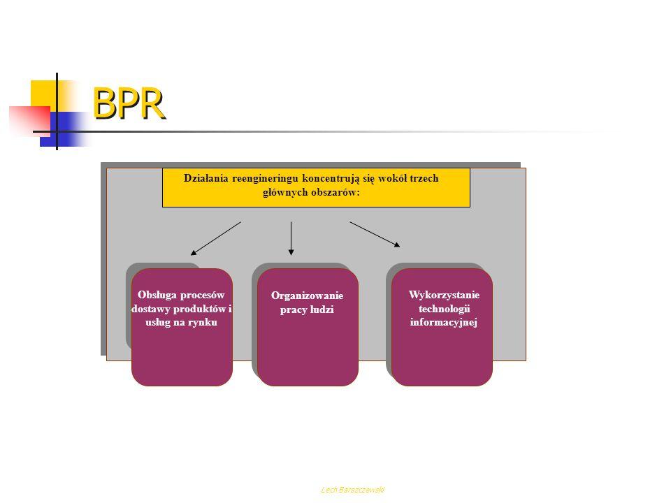 BPR. Działania reengineringu koncentrują się wokół trzech głównych obszarów: Obsługa procesów dostawy produktów i usług na rynku.