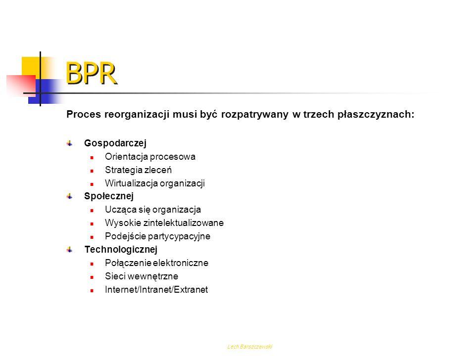 BPR Proces reorganizacji musi być rozpatrywany w trzech płaszczyznach: