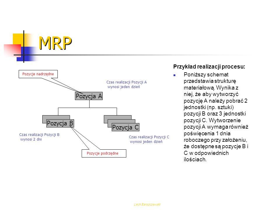 MRP Pozycja A Pozycja B Pozycja C Przykład realizacji procesu: