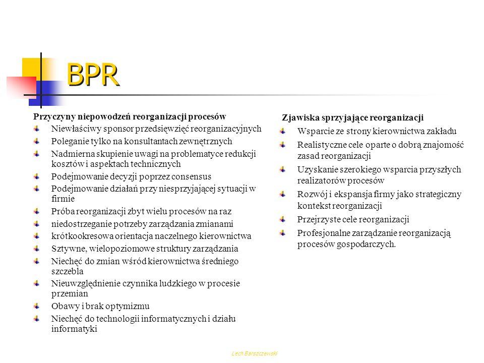 BPR Przyczyny niepowodzeń reorganizacji procesów