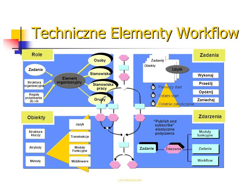 Techniczne Elementy Workflow