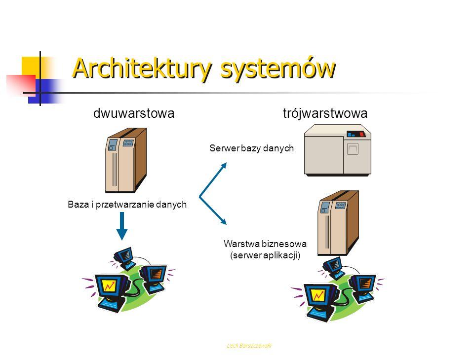 Architektury systemów