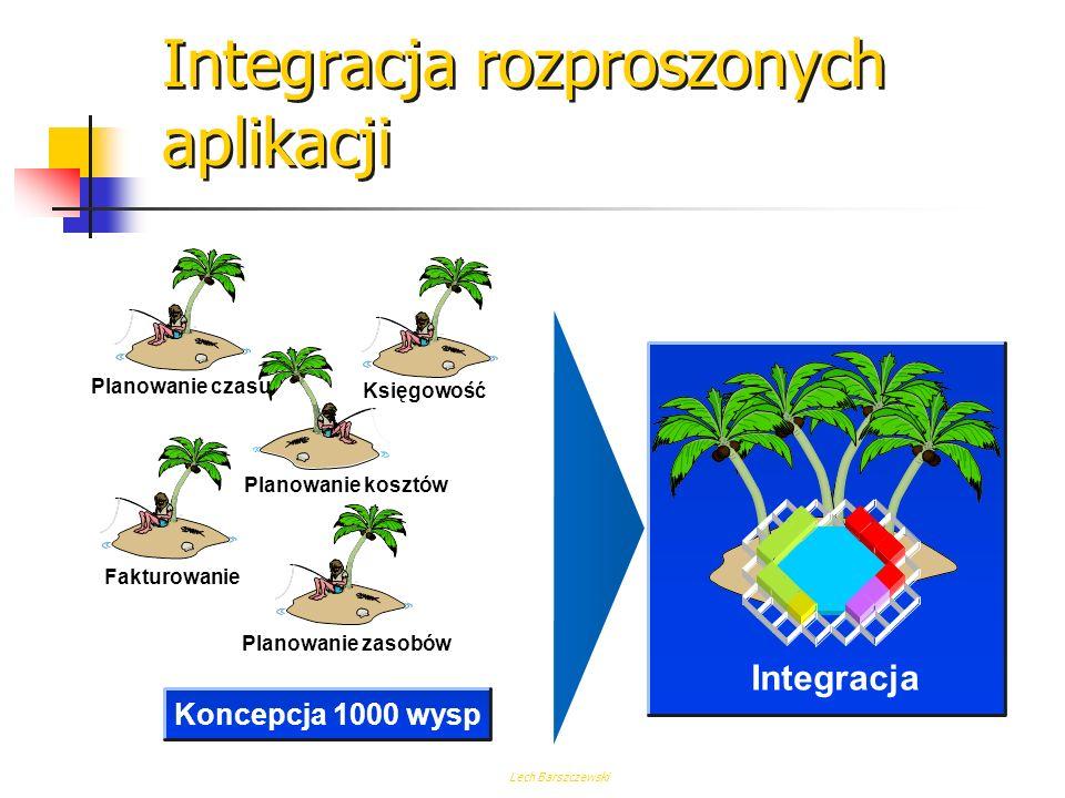 Integracja rozproszonych aplikacji