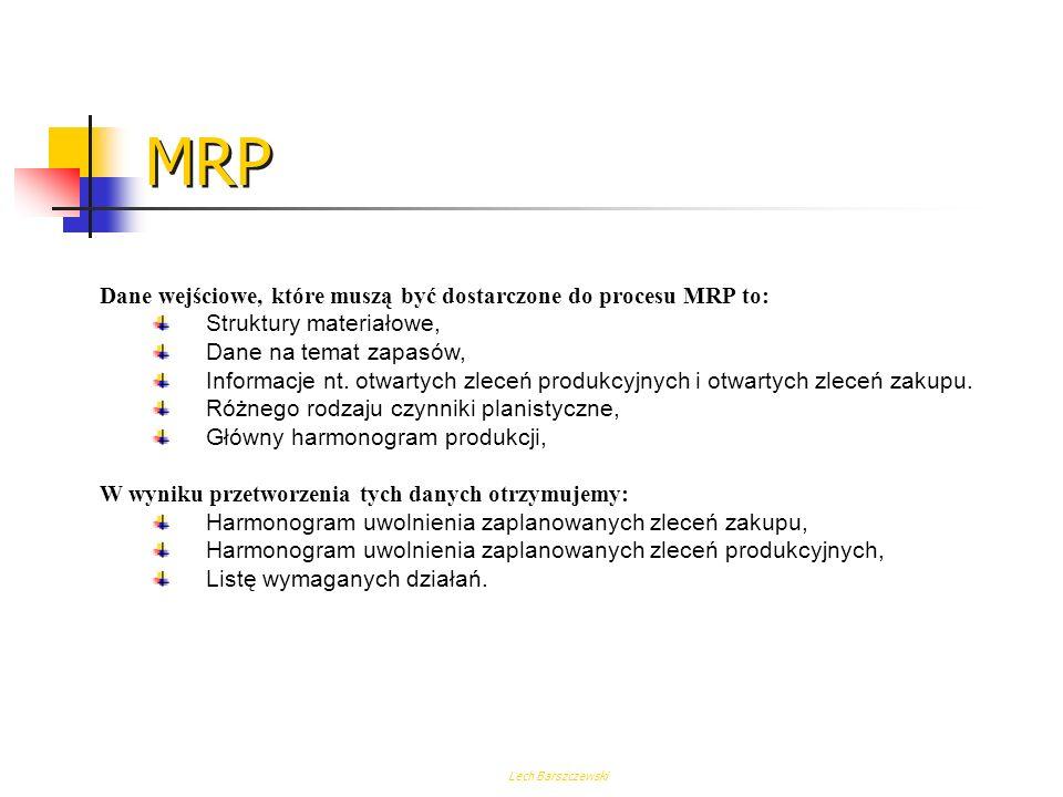 MRP Dane wejściowe, które muszą być dostarczone do procesu MRP to: