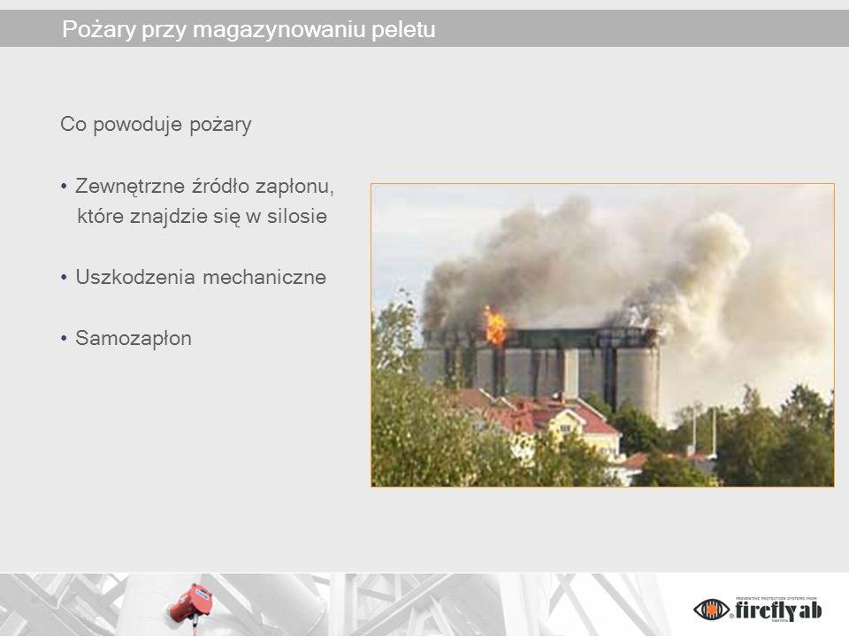 Pożary przy magazynowaniu peletu