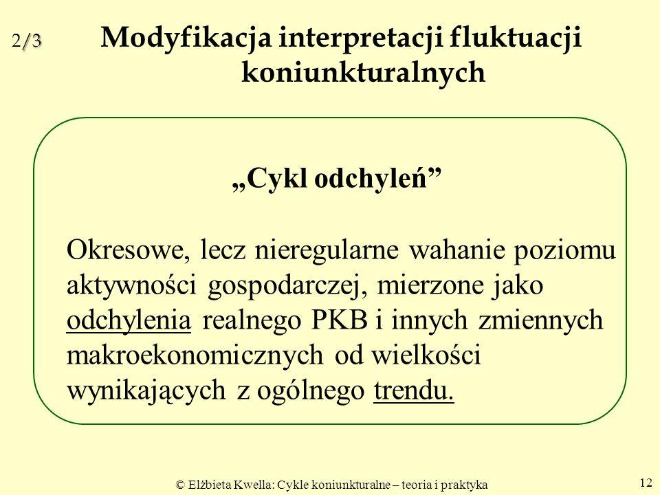 2/3 Modyfikacja interpretacji fluktuacji koniunkturalnych