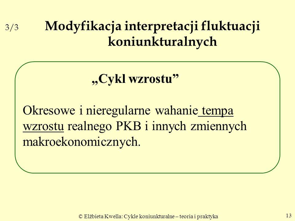 3/3 Modyfikacja interpretacji fluktuacji koniunkturalnych