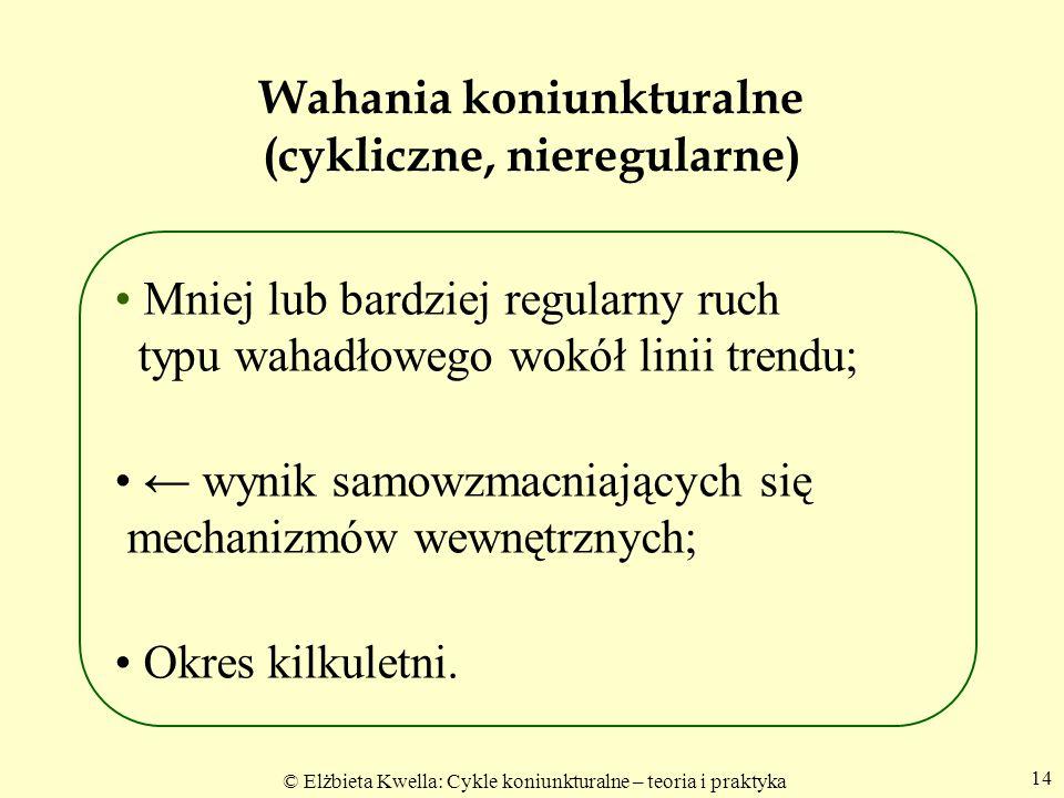 Wahania koniunkturalne (cykliczne, nieregularne)