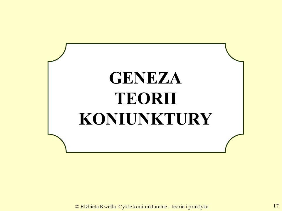 GENEZA TEORII KONIUNKTURY