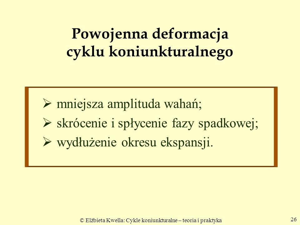 Powojenna deformacja cyklu koniunkturalnego