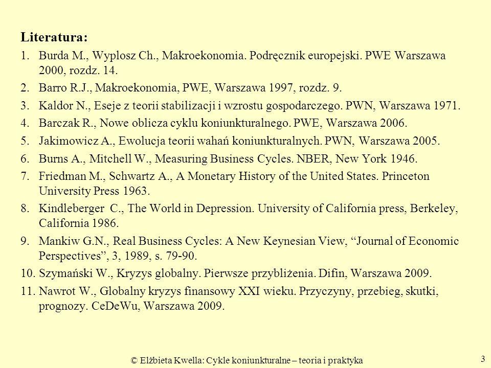 Literatura: Burda M., Wyplosz Ch., Makroekonomia. Podręcznik europejski. PWE Warszawa 2000, rozdz. 14.