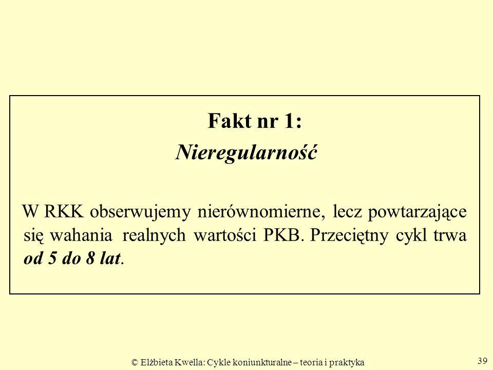 Fakt nr 1: Nieregularność.