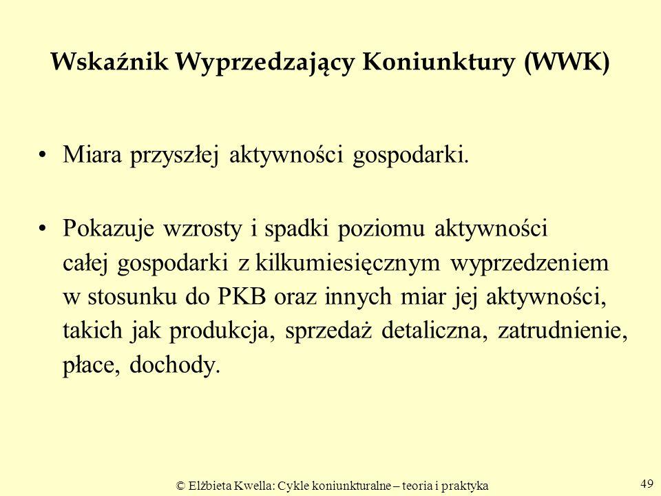 Wskaźnik Wyprzedzający Koniunktury (WWK)