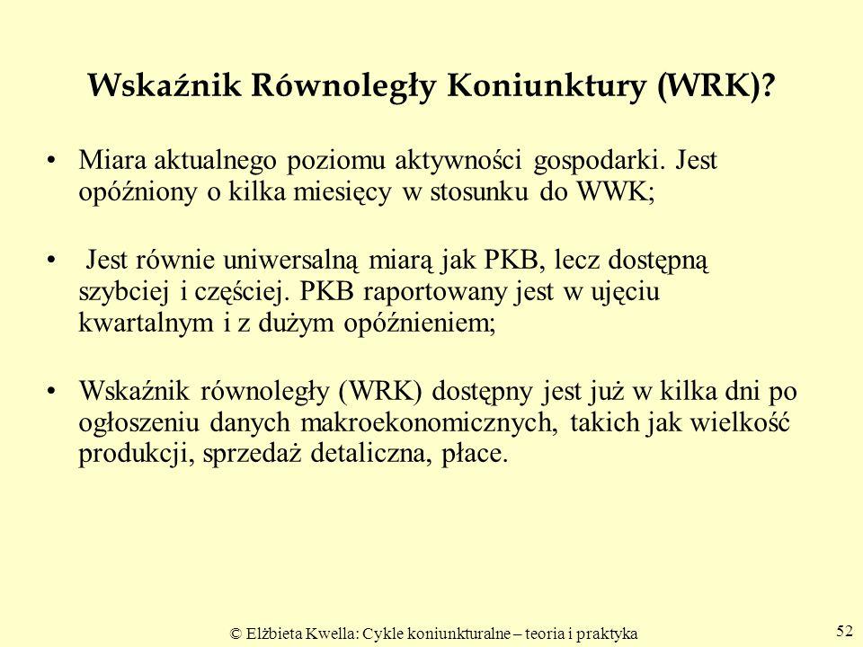 Wskaźnik Równoległy Koniunktury (WRK)