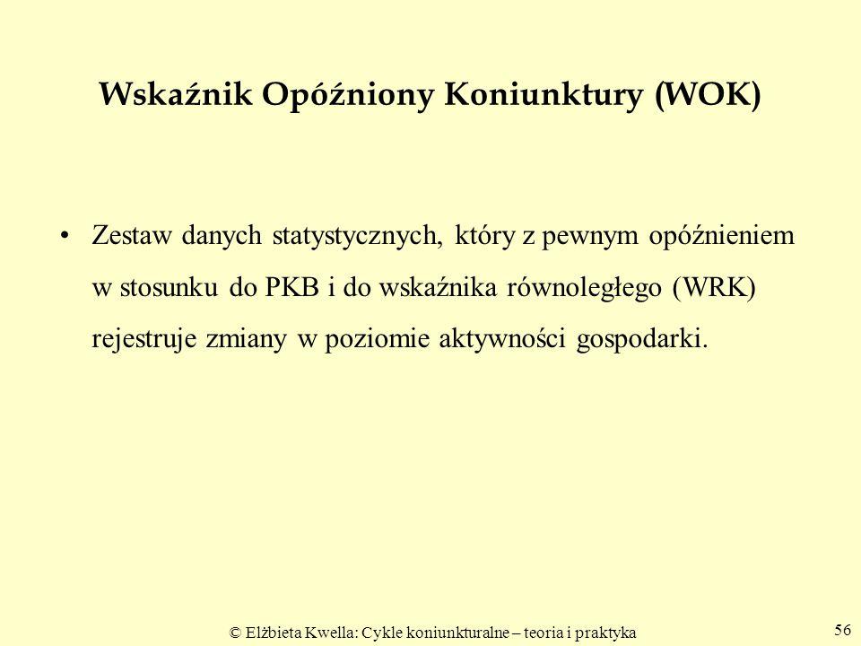 Wskaźnik Opóźniony Koniunktury (WOK)
