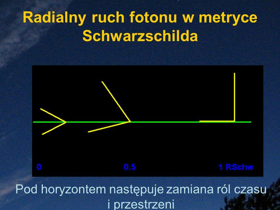 Radialny ruch fotonu w metryce Schwarzschilda