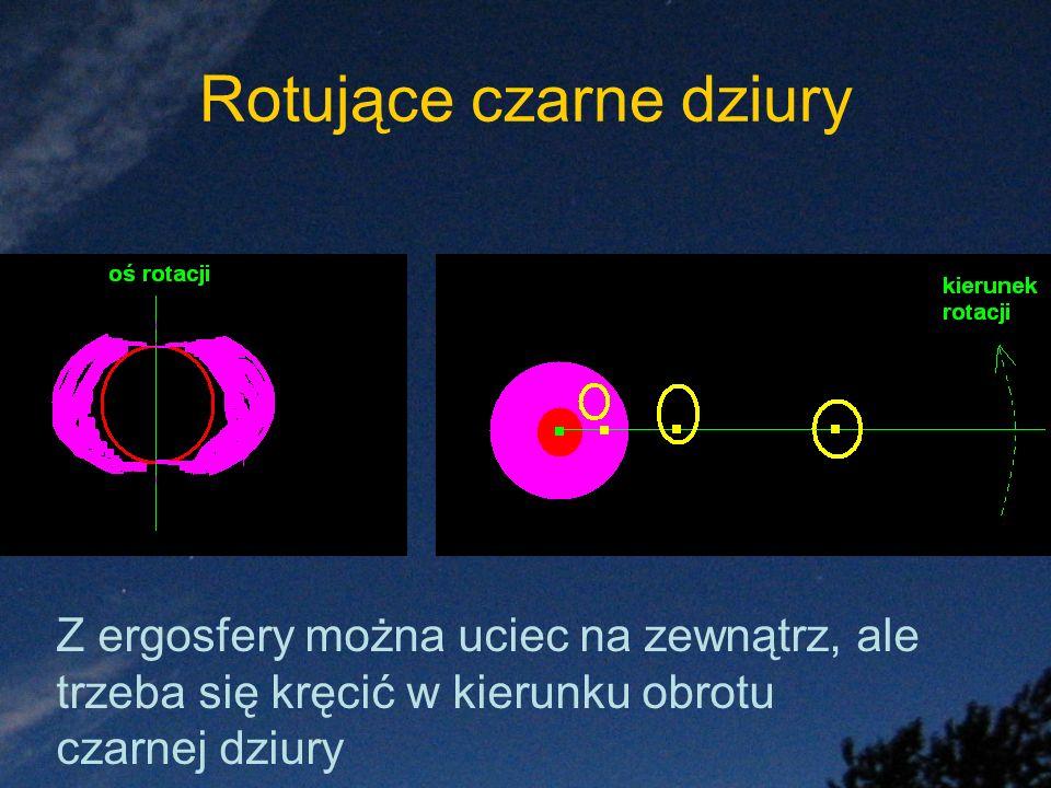 Rotujące czarne dziury