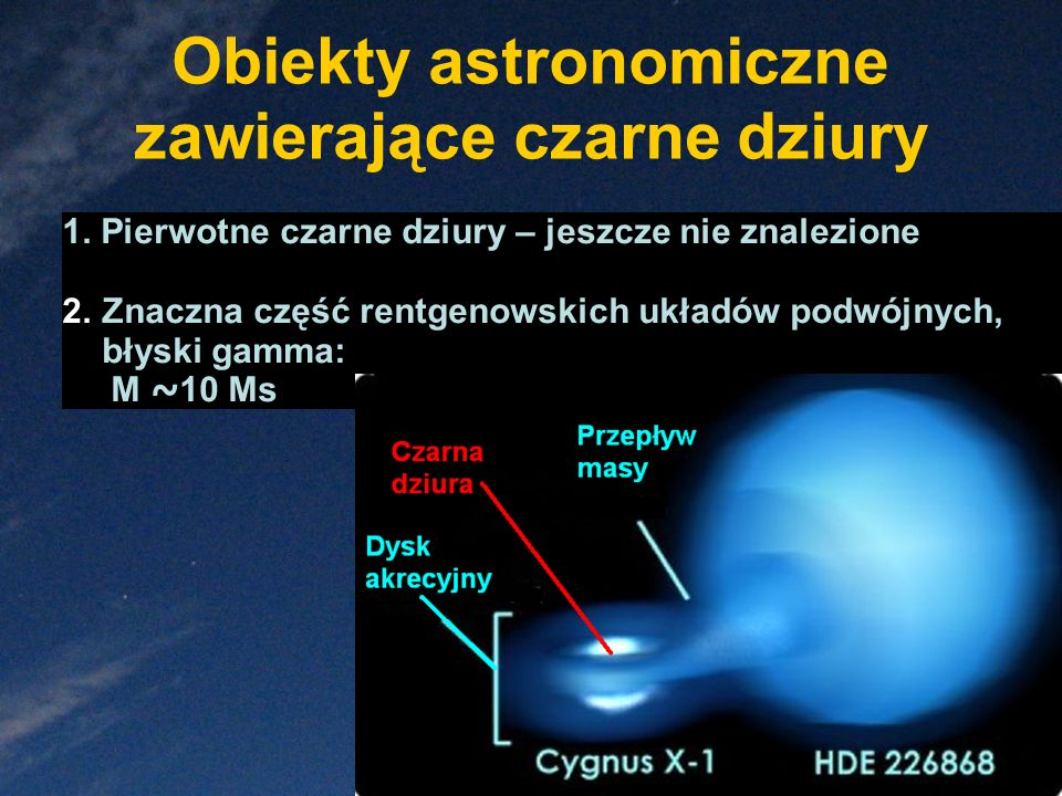 Obiekty astronomiczne zawierające czarne dziury