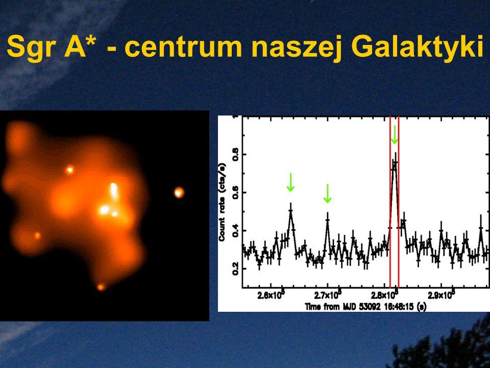 Sgr A* - centrum naszej Galaktyki