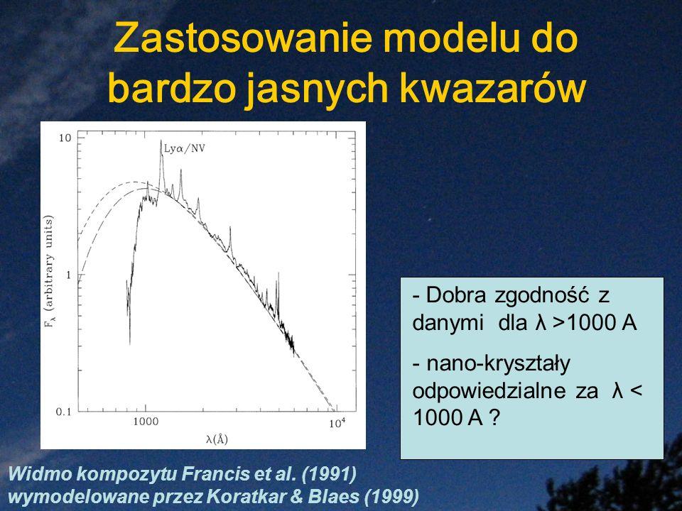 Zastosowanie modelu do bardzo jasnych kwazarów