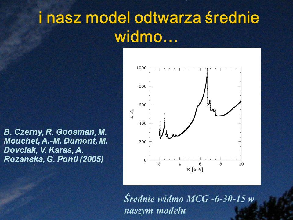 i nasz model odtwarza średnie widmo…