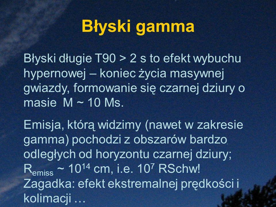 Błyski gamma Błyski długie T90 > 2 s to efekt wybuchu hypernowej – koniec życia masywnej gwiazdy, formowanie się czarnej dziury o masie M ~ 10 Ms.