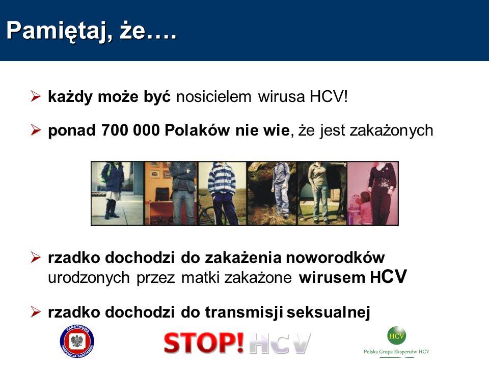 Pamiętaj, że…. każdy może być nosicielem wirusa HCV!